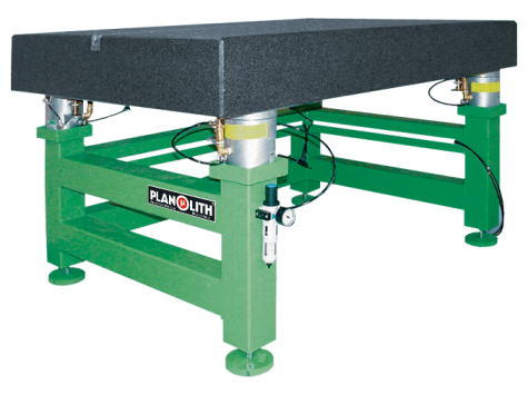 Table support with vibration damping